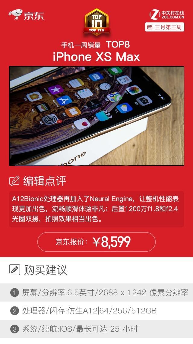 京东周销量榜 iPhone销量下滑国产席位逐渐提高